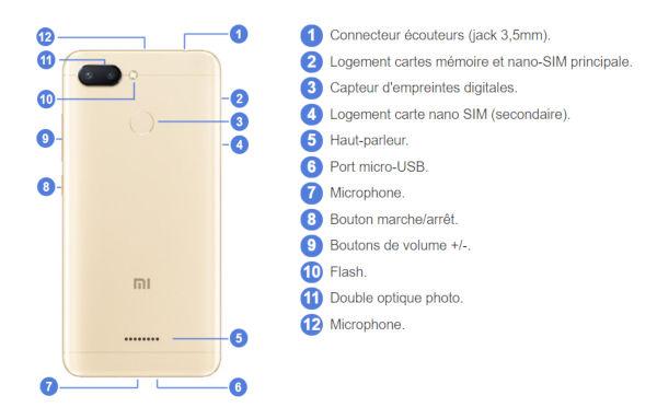 Smartphone : Présentation du Xiaomi Redmi 6